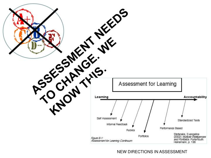 Assessment needs to change. We know this.