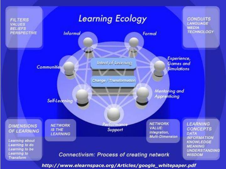 http://www.elearnspace.org/Articles/google_whitepaper.pdf