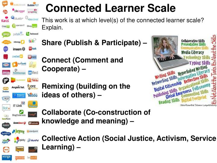 Connected Learner Scale