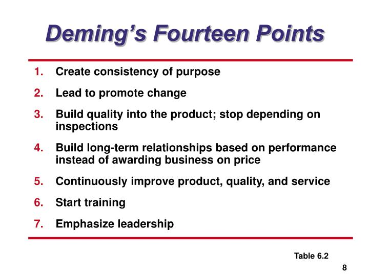 """application of deming 14 points to improve Deming's 14 points: innovation as an outcome  it may be time to recall w edwards deming and his 14 points for management  """"improve constantly and."""