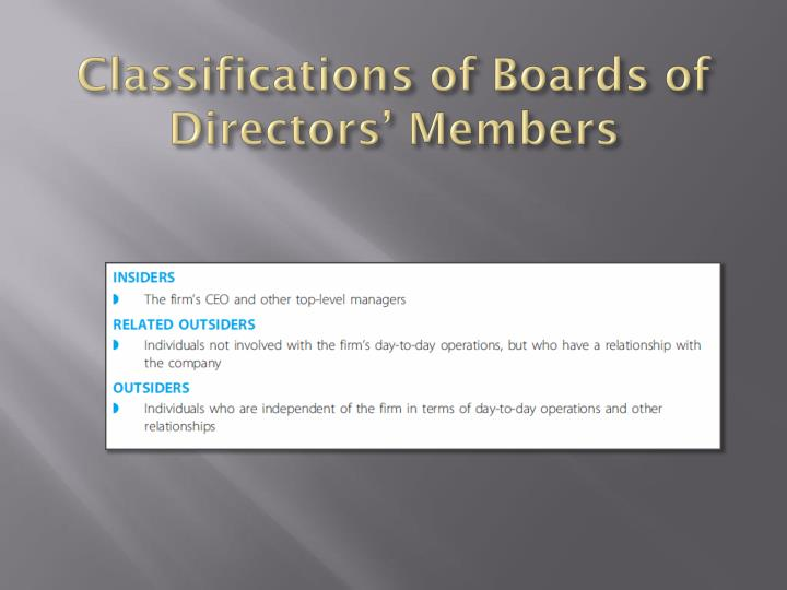 Classifications of Boards