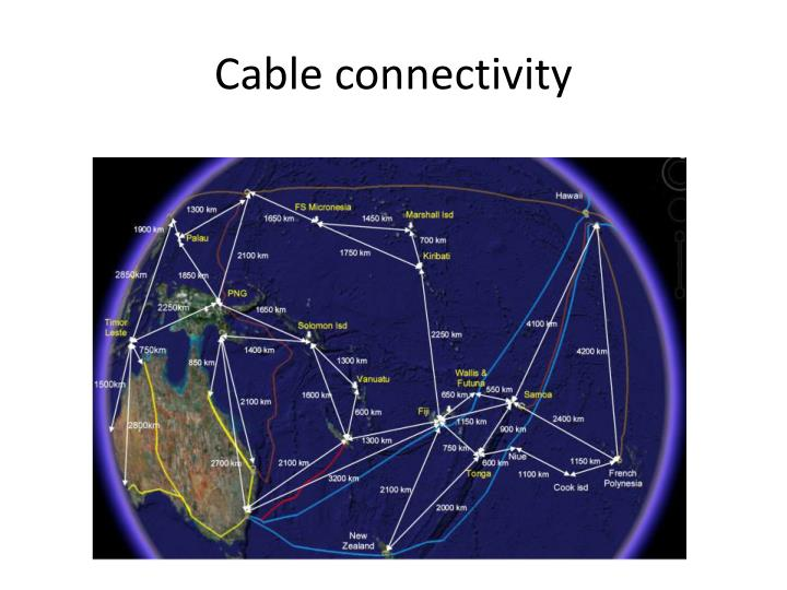 Cable connectivity