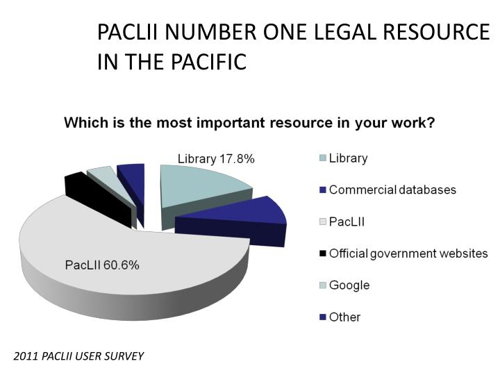 PACLII NUMBER ONE LEGAL RESOURCE IN THE PACIFIC