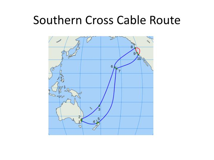Southern Cross Cable Route