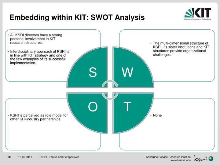 Embedding within KIT