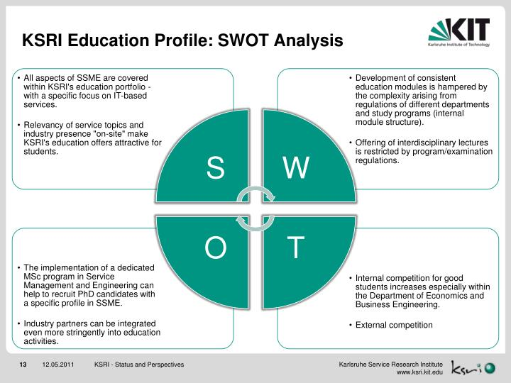 KSRI Education Profile: SWOT Analysis