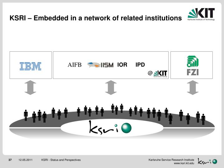 KSRI – Embedded in a network of related institutions