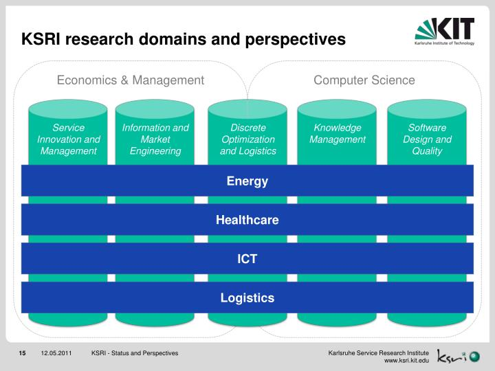KSRI research domains and perspectives