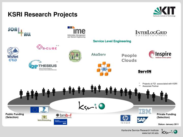 KSRI Research Projects