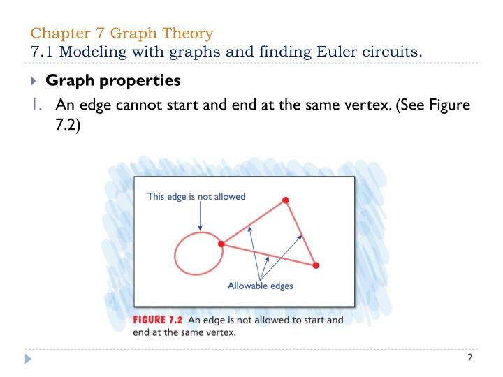 Chapter 7 graph theory 7 1 modeling with graphs and finding euler circuits1