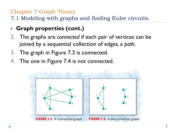 Chapter 7 graph theory 7 1 modeling with graphs and finding euler circuits2