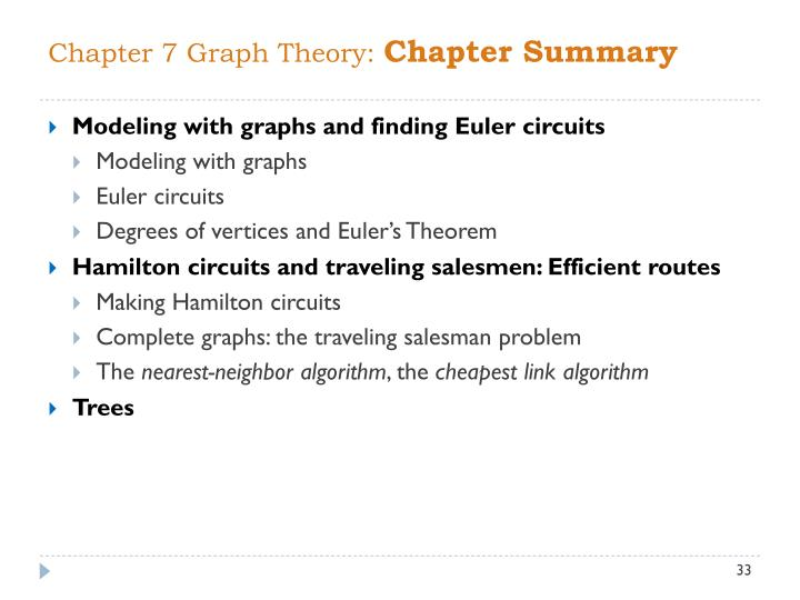 Chapter 7 Graph Theory:
