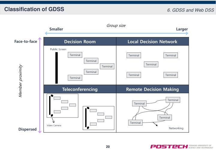 Classification of GDSS