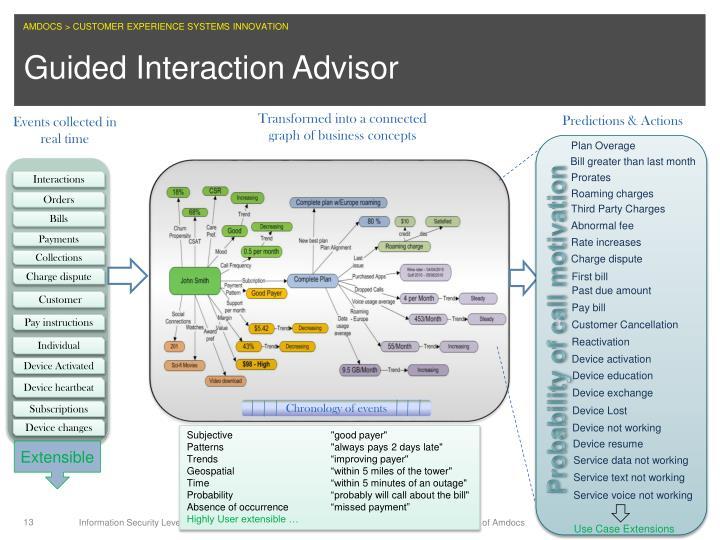 Guided Interaction Advisor