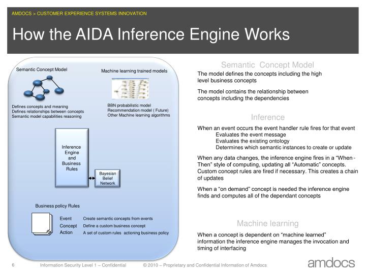 How the AIDA Inference Engine Works