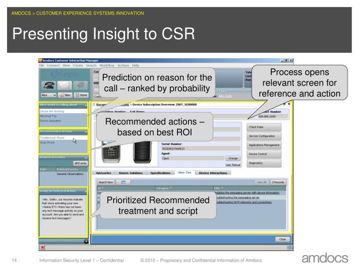 Presenting Insight to CSR