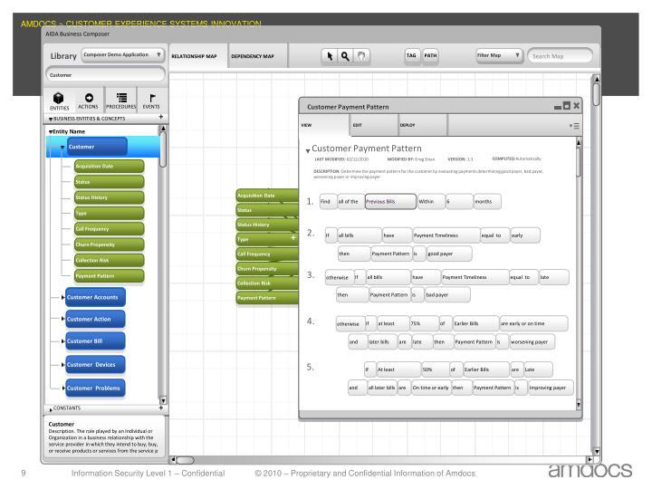 Composer Demo Application