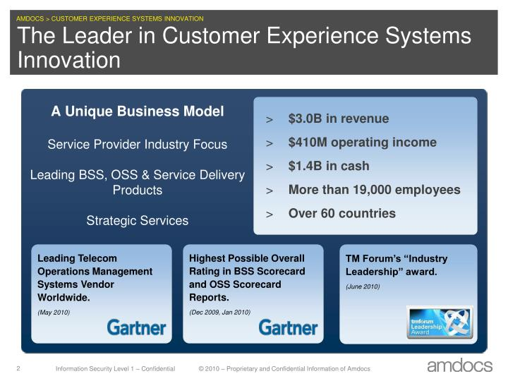The leader in customer experience systems innovation