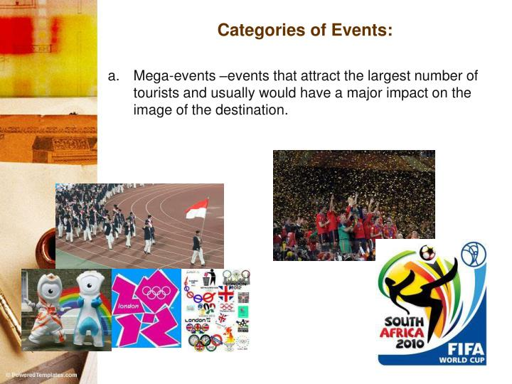 Categories of Events: