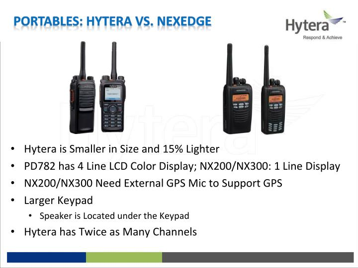 Hytera is Smaller in Size and 15% Lighter