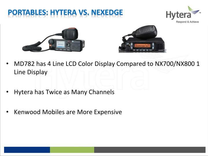 Portables: Hytera vs.