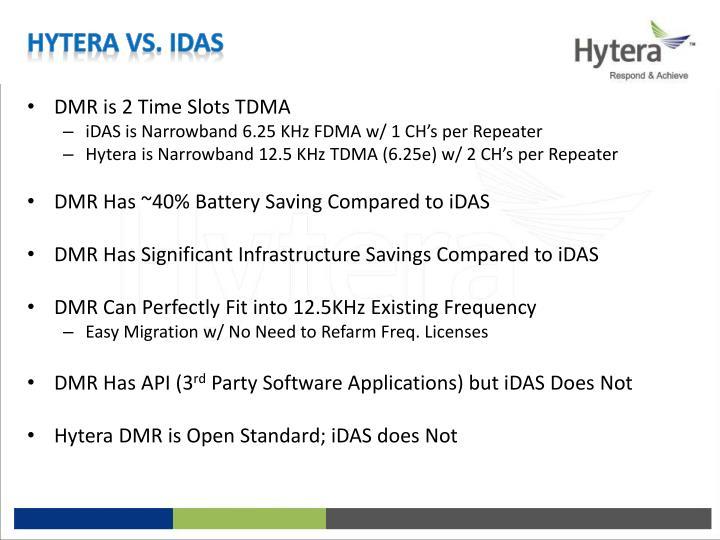 Hytera vs. iDAS