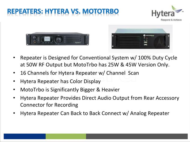Repeater is Designed for Conventional System w/ 100%