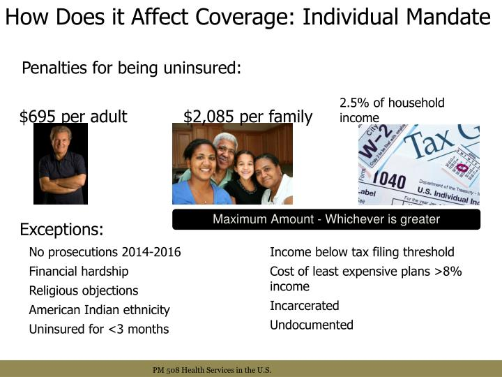 How Does it Affect Coverage: Individual Mandate