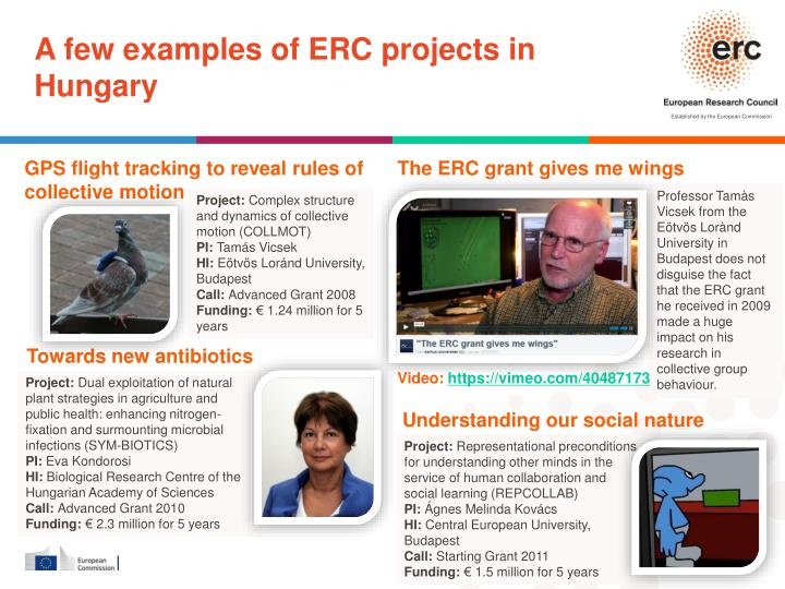 A few examples of ERC projects in Hungary