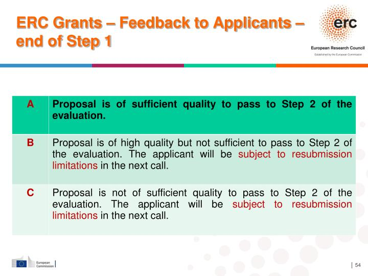 ERC Grants – Feedback to Applicants – end of Step 1