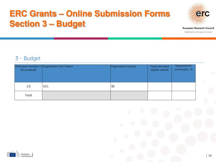 ERC Grants – Online Submission Forms