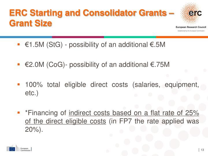 ERC Starting and Consolidator Grants – Grant Size