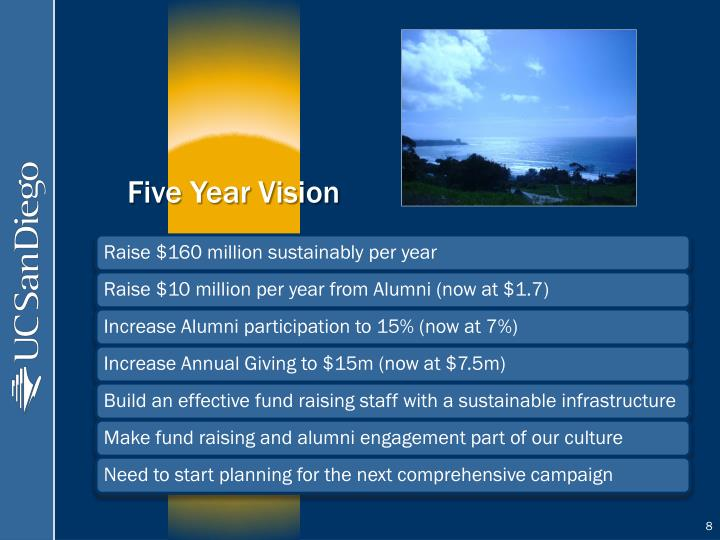 Five Year Vision