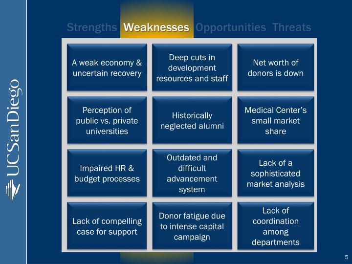 A weak economy & uncertain recovery