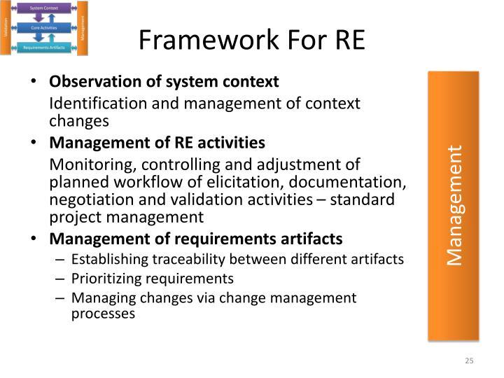 Framework For RE
