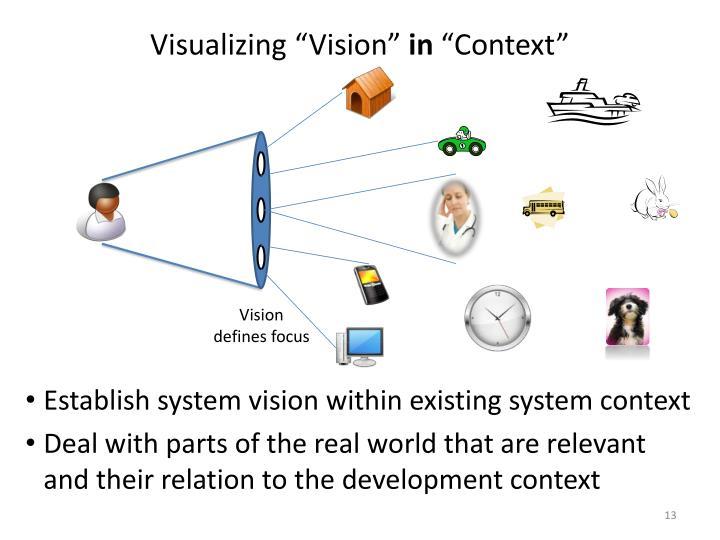 "Visualizing ""Vision"""