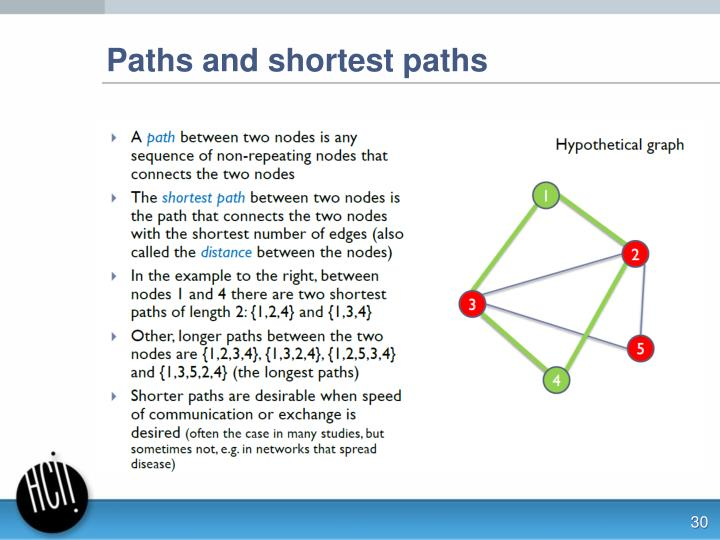 Paths and shortest paths