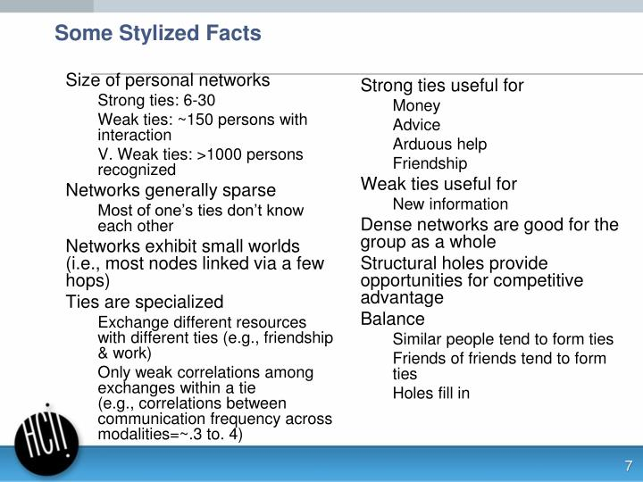 Size of personal networks