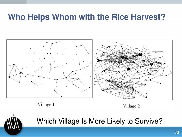 Who Helps Whom with the Rice Harvest?