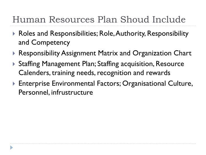 Human Resources Plan Shoud Include