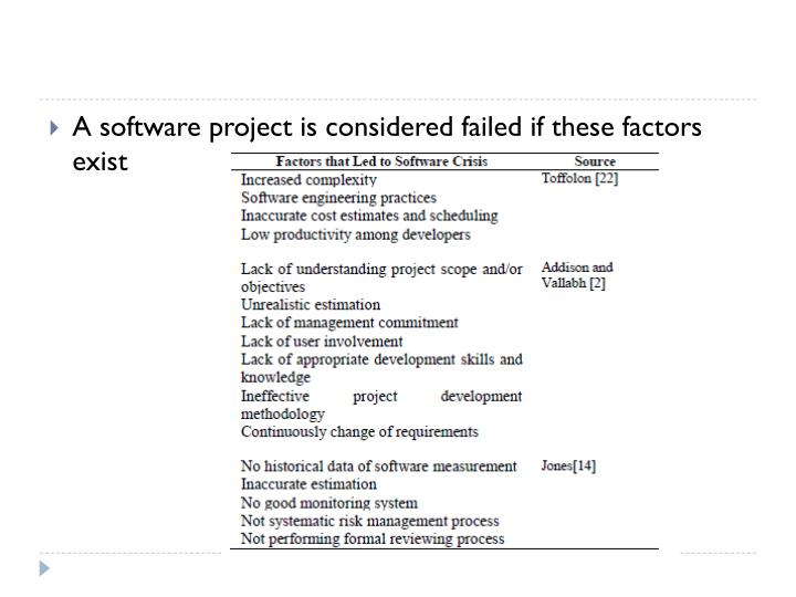 A software project is considered failed if these factors exist