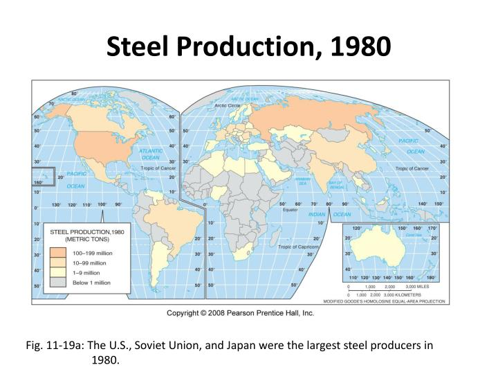 Steel Production, 1980