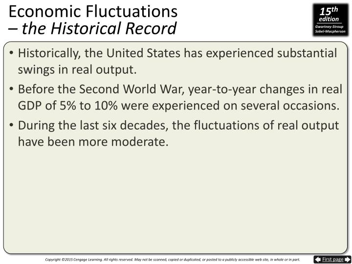 Economic fluctuations the historical record