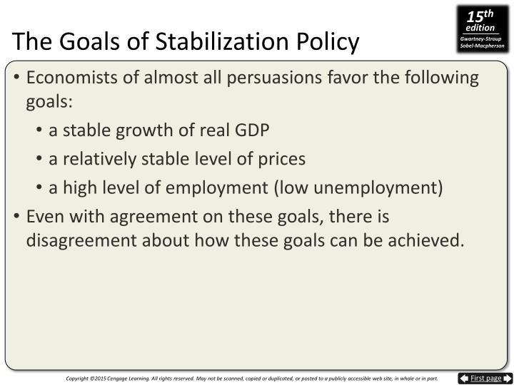 The Goals of Stabilization Policy