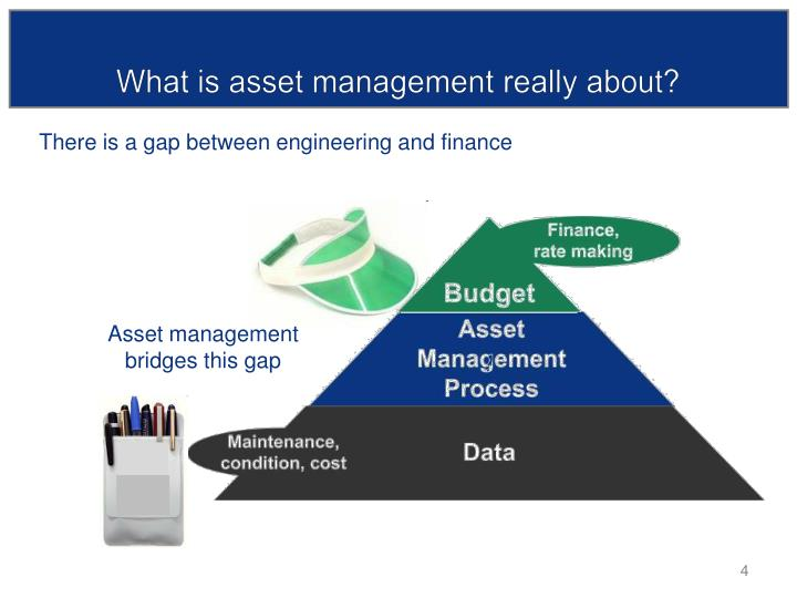 What is asset management really about?