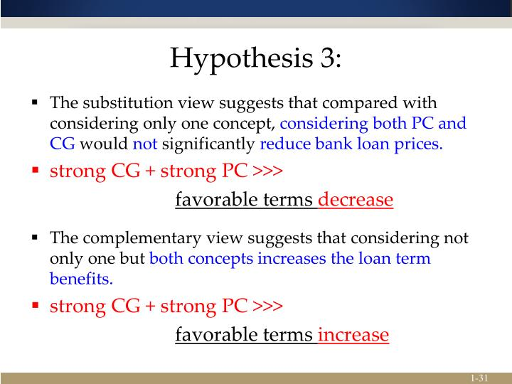 Hypothesis 3: