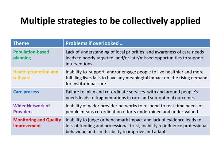Multiple strategies to be collectively applied