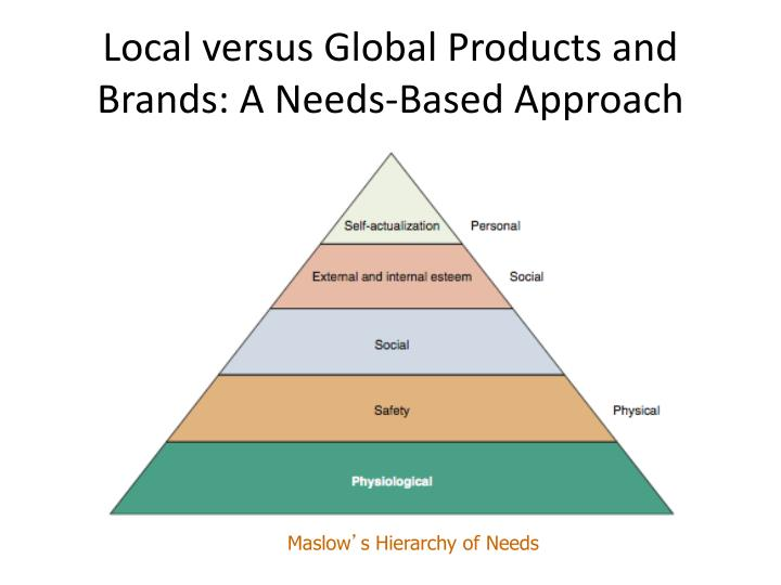 the international globalization vs local brands fashion essay The current brand of globalization in american the only global international organization deviance to show how the local, national, and global are.