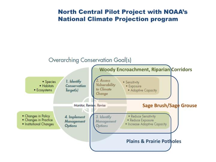 North Central Pilot Project with NOAA's National Climate Projection program