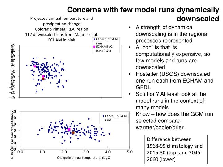 Concerns with few model runs dynamically downscaled